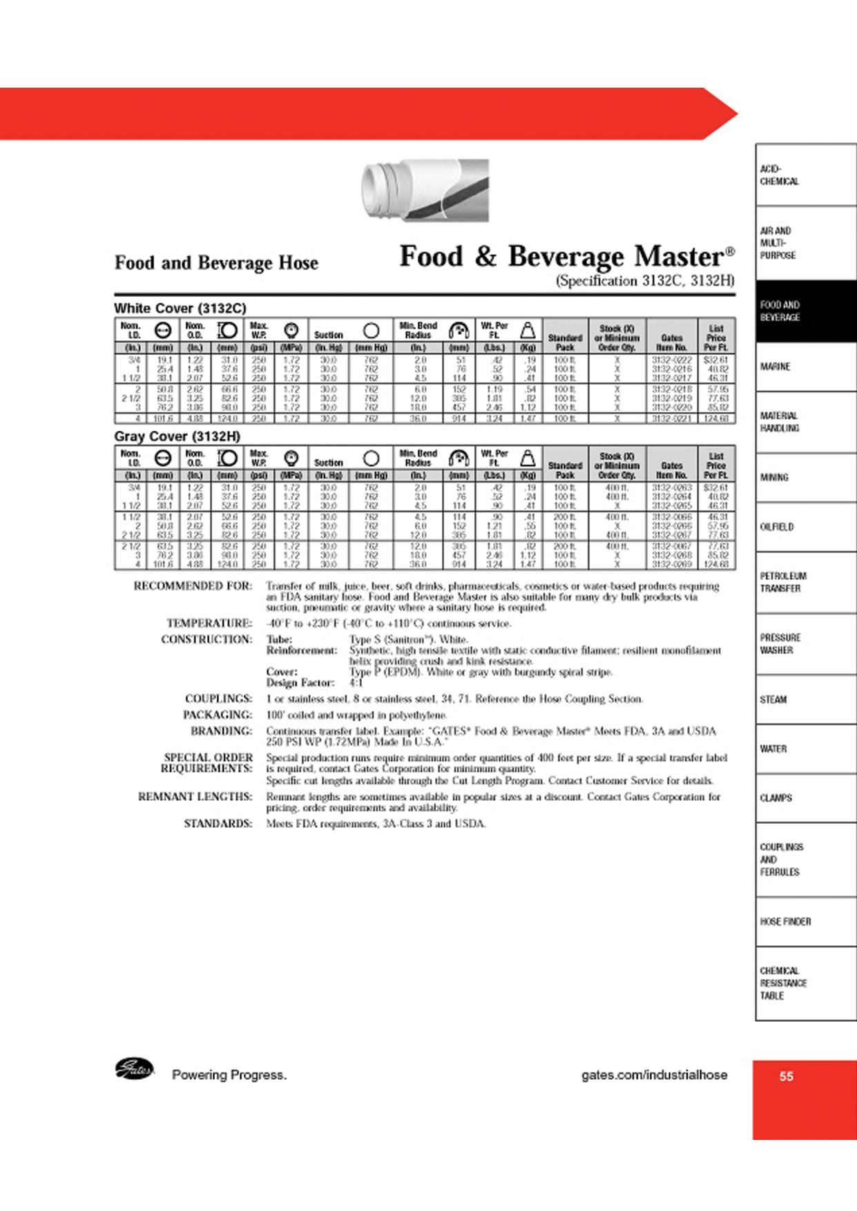 Food & Beverage Hose