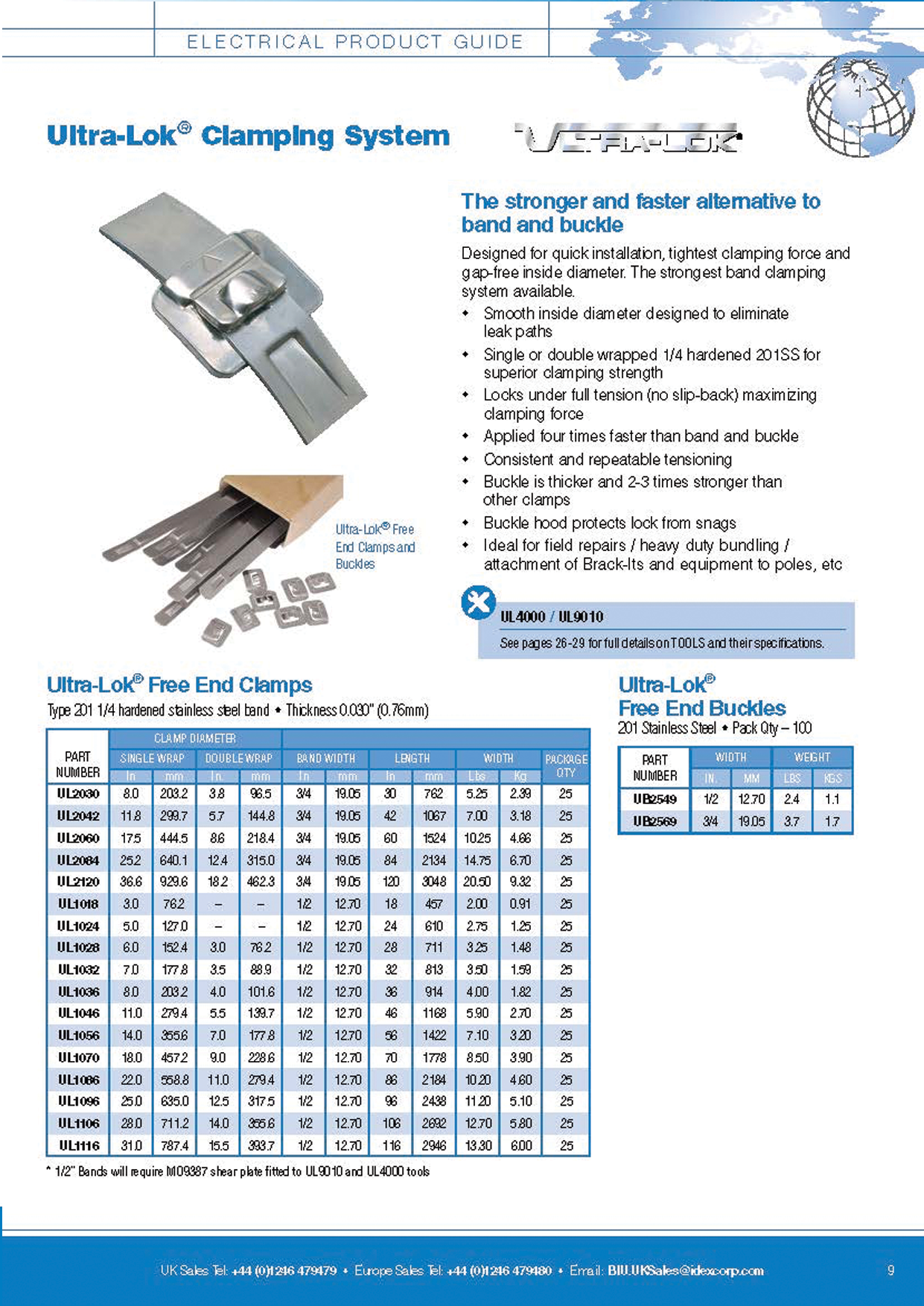Ultra-Lok Clamping System